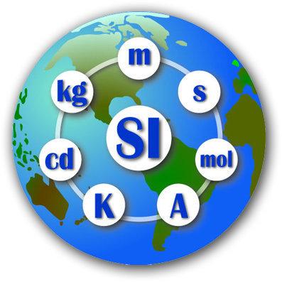 si-stelsel