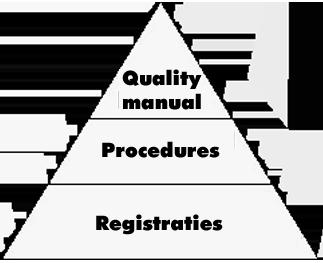 17020 Quality Manual